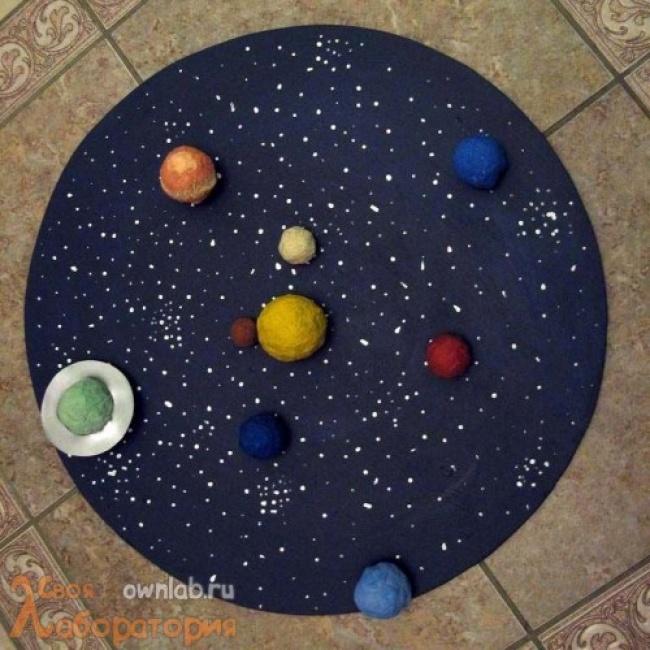 Солнечную систему своими руками из пластилина