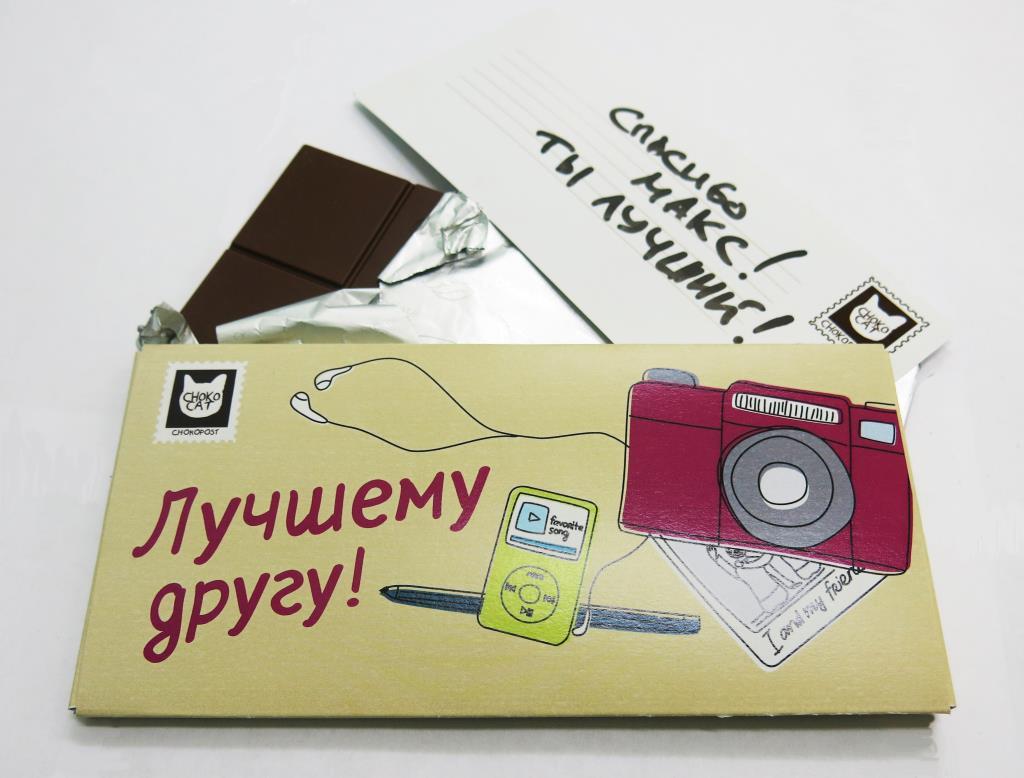 Подарок для друга рисунок 981
