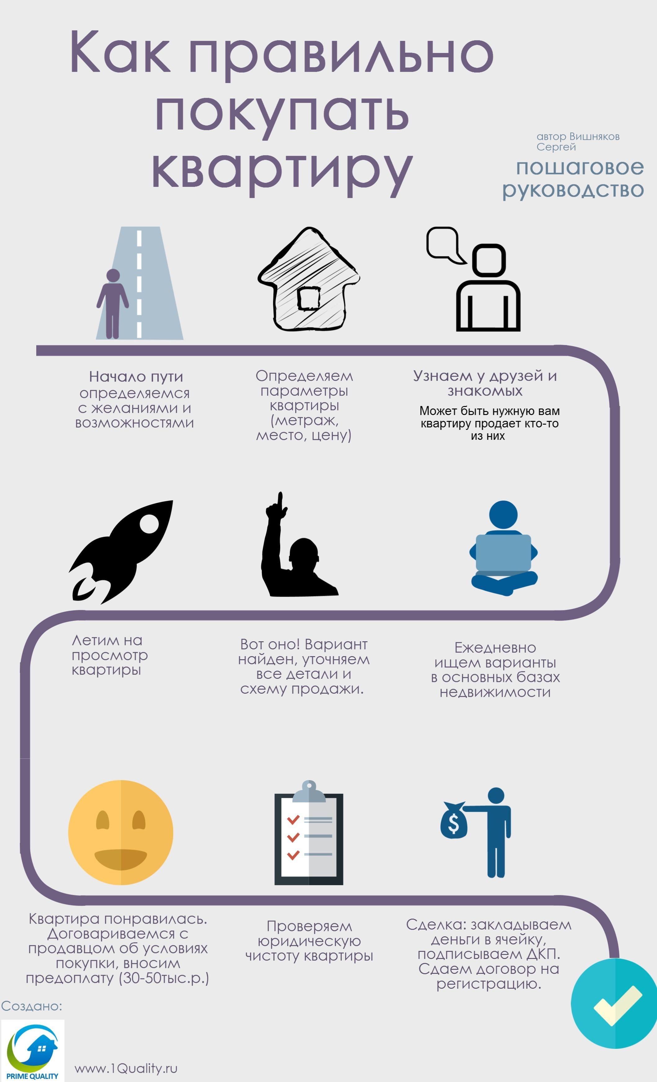 Продажа квартиры пошаговая инструкция для продавца