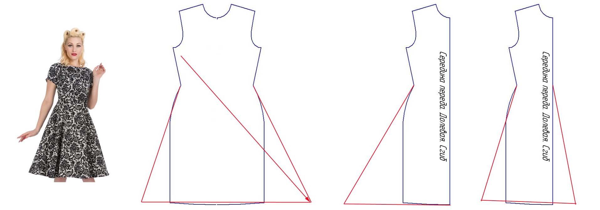 Выкройка платье завышенной талией своими руками