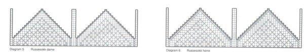 диаграммы 5 и 6