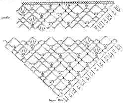 Схема к темно-вишневой шали
