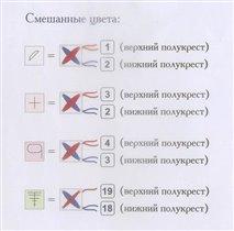 схема клубники 3