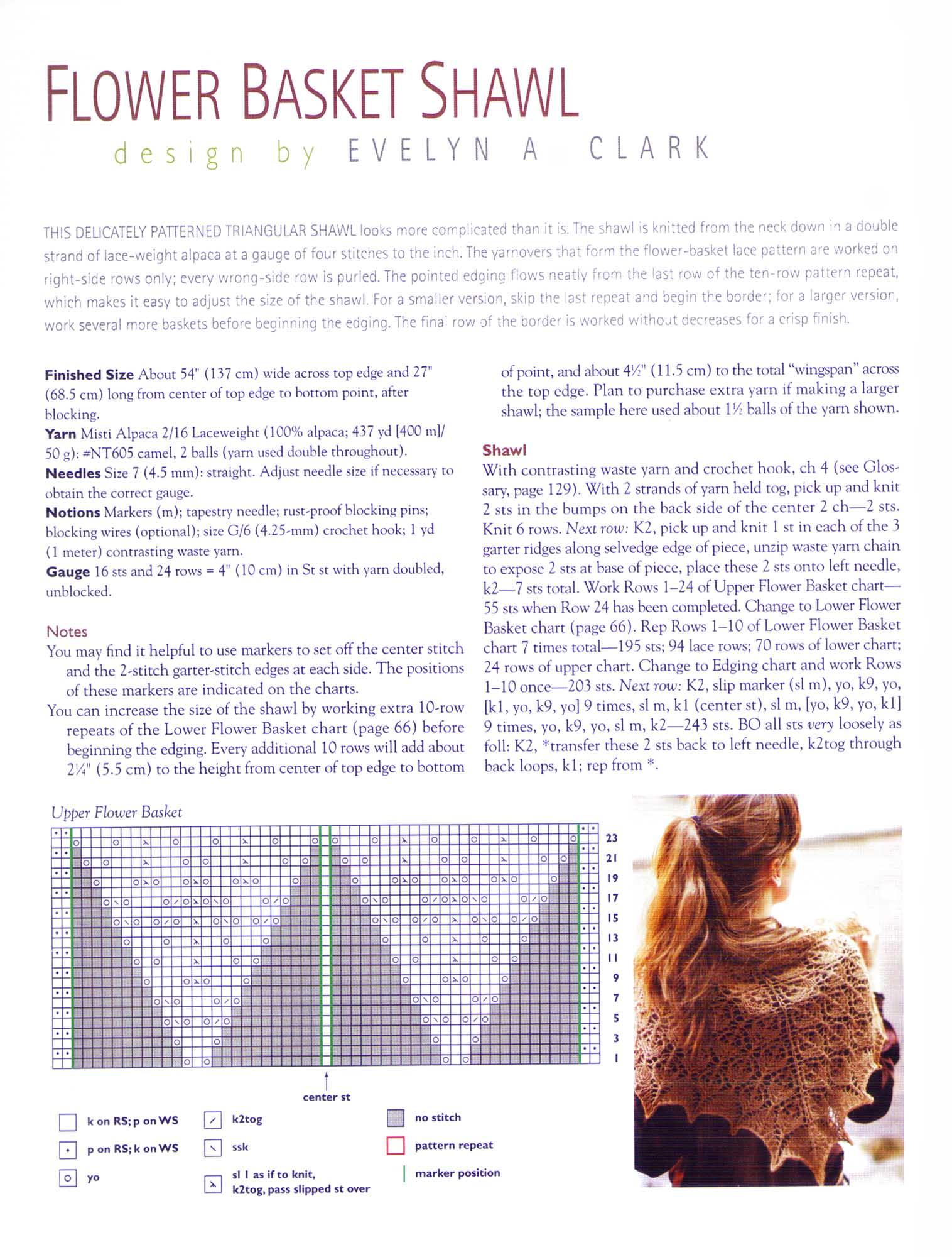 Interweave Knits - Fall 2004