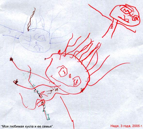 Портрет любимой куклы и ее семьи. Нарисуй любимую игрушку