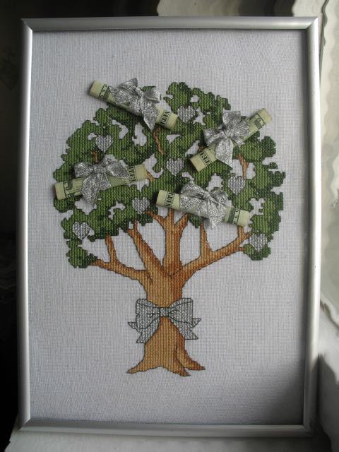поздравления с днем рождения мужчине денежное дерево этом
