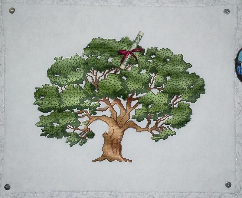 Картинка для вышивки денежного дерева