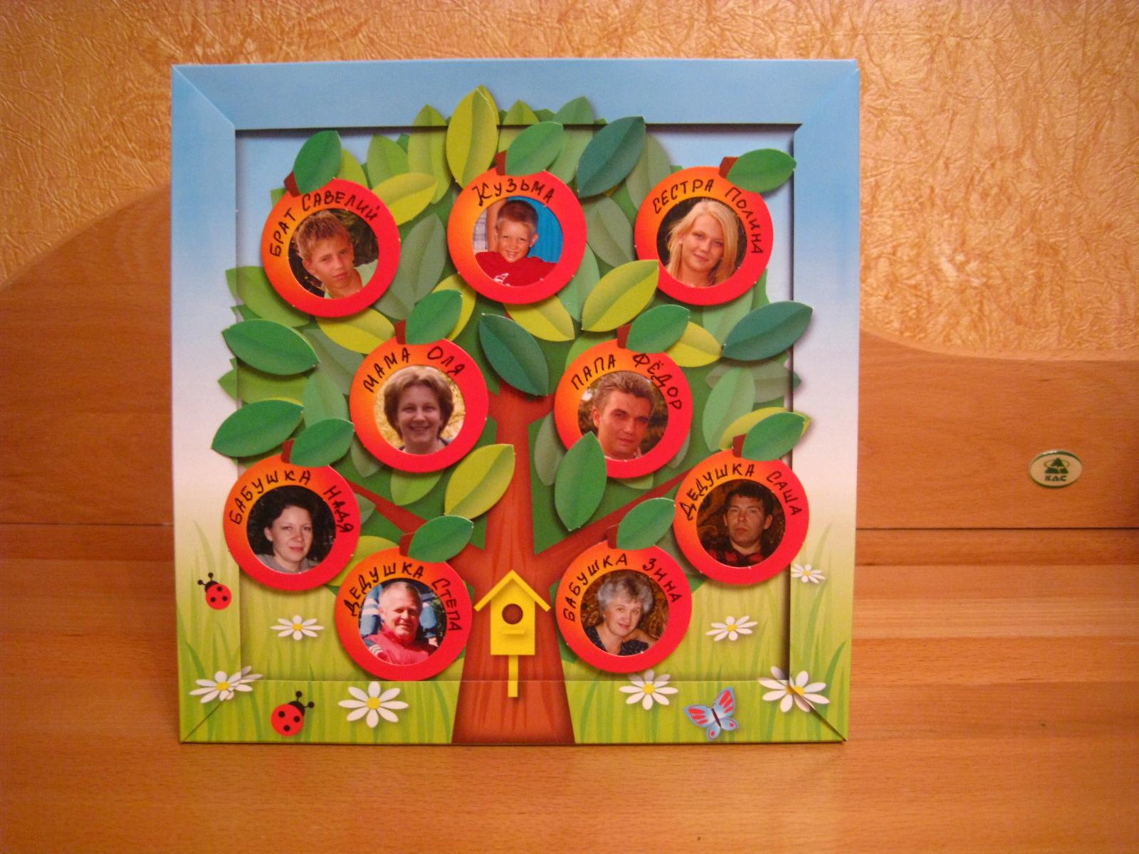 Семейное древо своими руками картинки