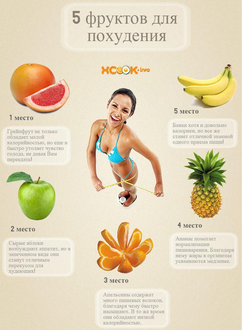 Какие фрукты и овощи нельзя на диете