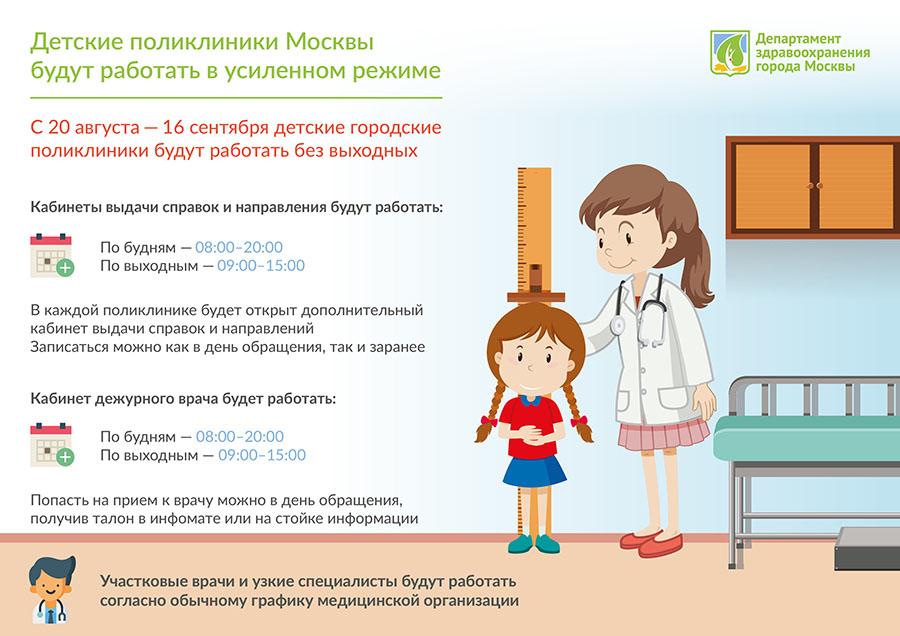 Детские поликлиники Москвы