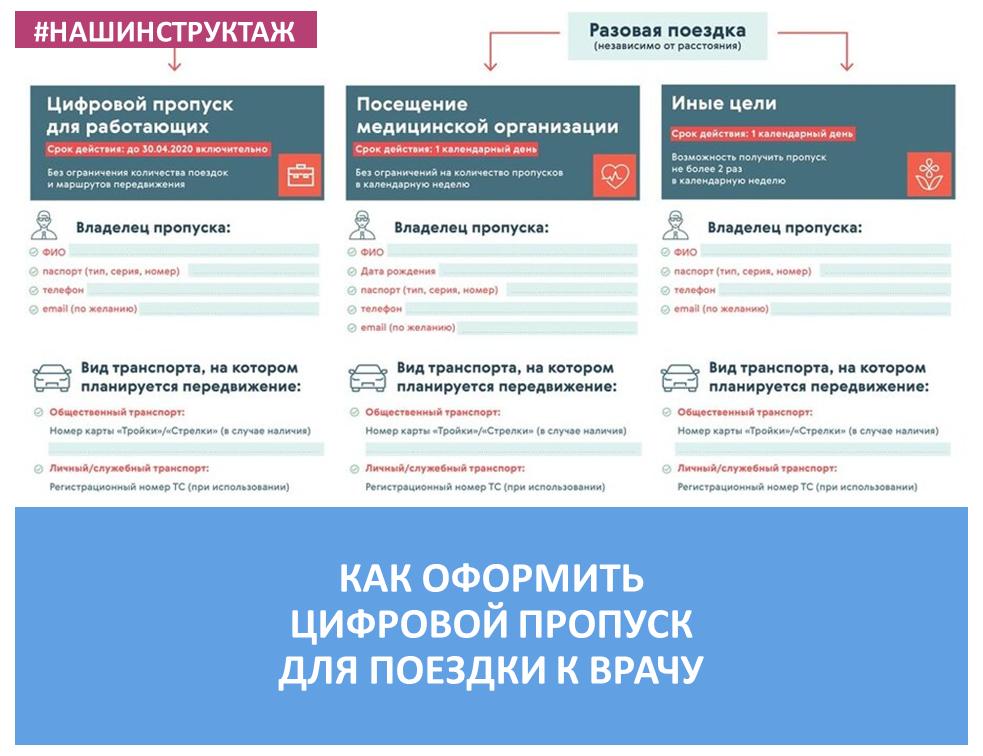 Разовый пропуск Москва карантин