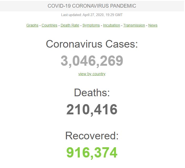 Количество заболевших по всему миру