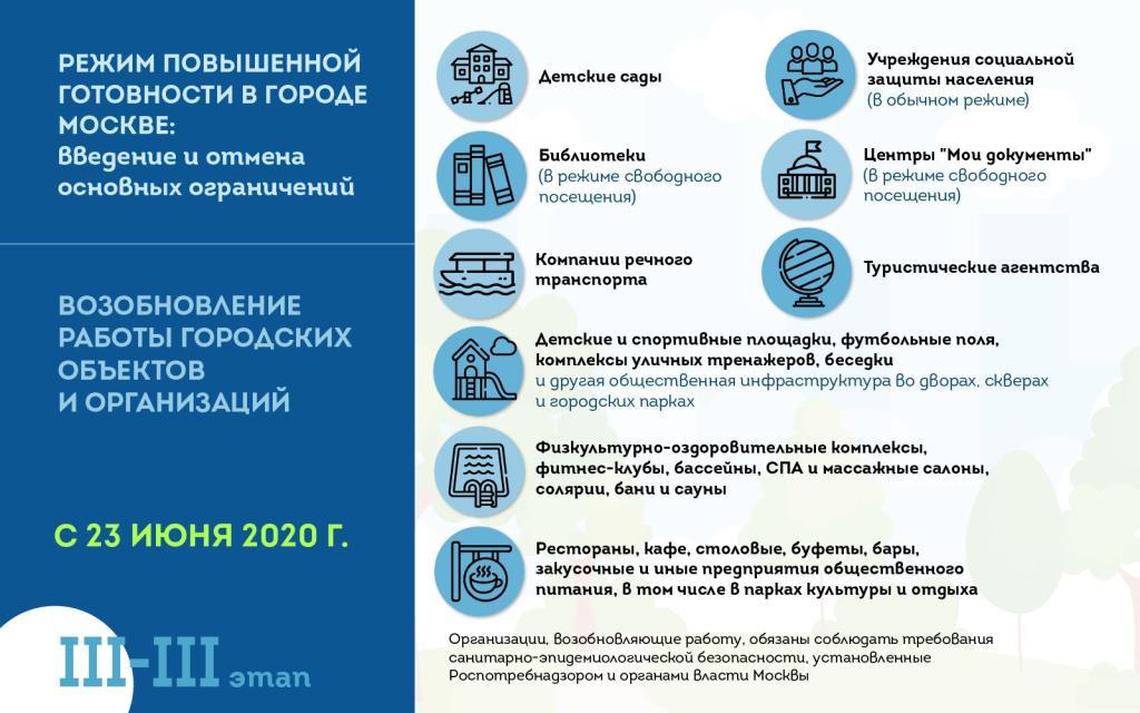 отмена ограничений в Москве