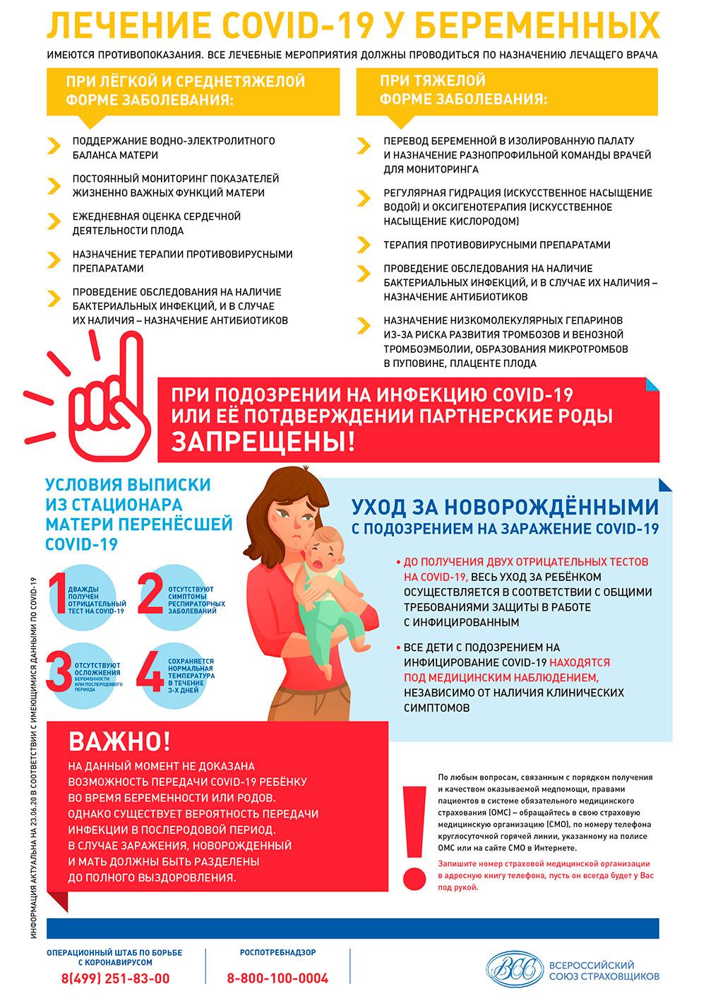 Лечение коронавируса у беременных