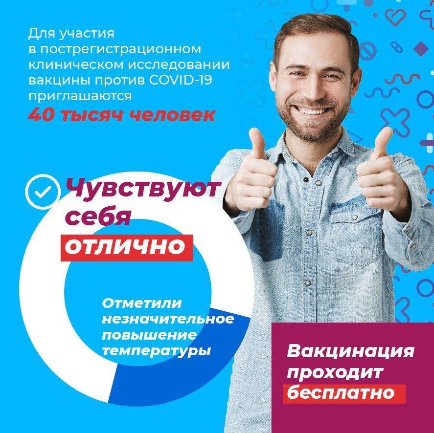 Исследование вакцины от ковид-19