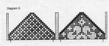 диаграмма3.