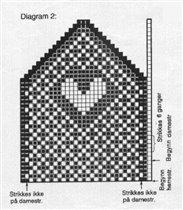 диаграмма2.