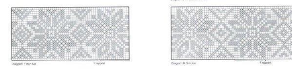 диаграммы 7 и 8