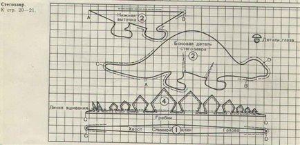 Стегозавр-Выкройка