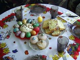 Пасхальный завтрак