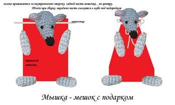 Принцип мыши с мешком