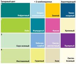 Фисташковый цвет