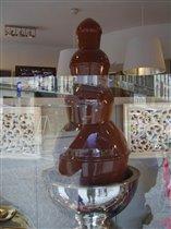 Антверпен. шоколадные магазины