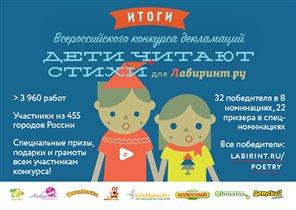 Всероссийский конкурс «Дети читают стихи»: 70 победителей по всей России – от Симферополя до Тюмени