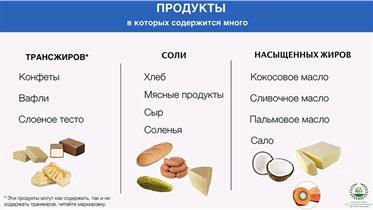 Миндрав выступает за сокращение содержания соли и жиров в рационе россиян