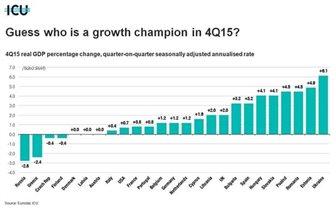 Рост экономики Украины:)