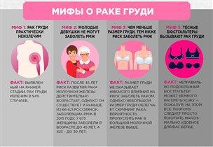 Акции «Розовая ленточка в твоем городе» - 5 лет!