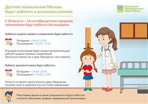 Детские поликлиники Москвы переходят на усиленный режим работы