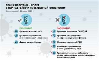 Смягчение карантинных ограничений в Москве: прогулки и спорт
