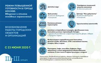 Очередная отмена ограничений в Москве c 23 июня