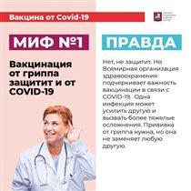 Департамент здравоохранения Москвы ответил на  вопросы о вакцине против COVID-19